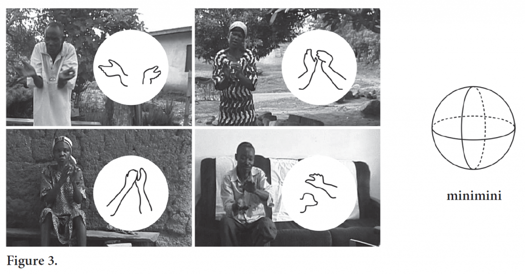 In explaining the ideophone minimini, four speakers of Siwu independently use gestures that are both similar (in depicting a spherical shape) and different (in size, handshape, and method of representation). Collectively, the gestures illustrate an elusive aspect of the ideophone's meaning while also showing that its linguistic form as spoken word is more conventionalized than the gestures it comes with.